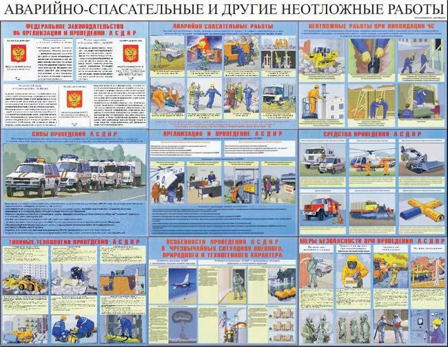 Плакат аварийно-спасательные и другие неотложные работы